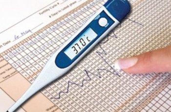 Как правильно определить беременность